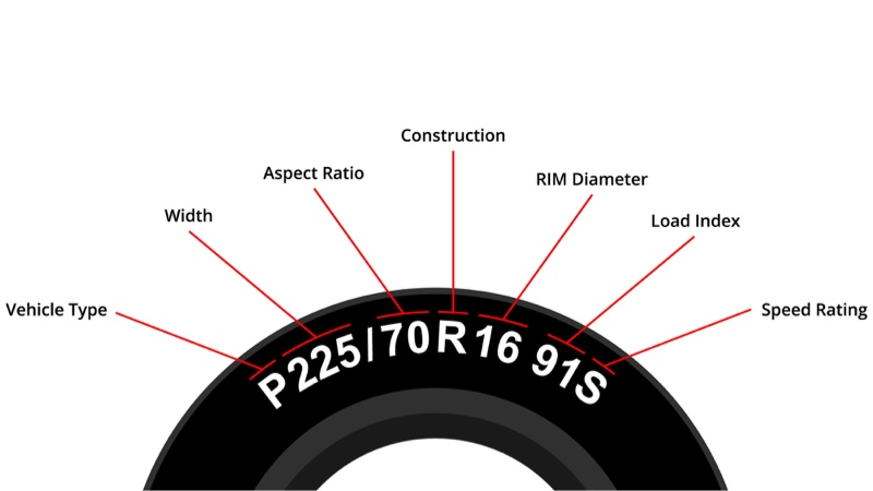08-Component-DetermineSize